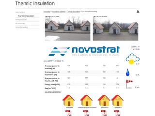 Novostrat - live data